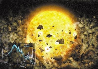 """钱德拉望远镜或首次见证行星被吞噬的""""血腥""""场景"""