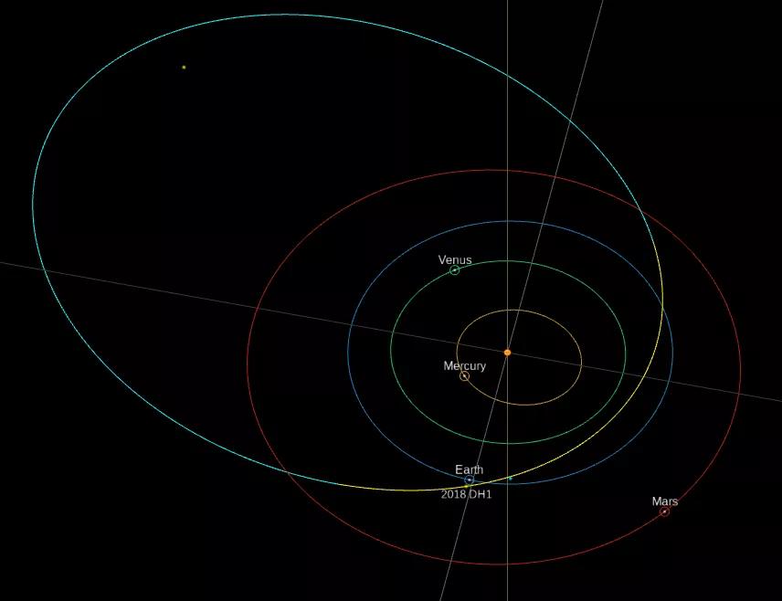 小行星撞击地球 我们能做些什么?