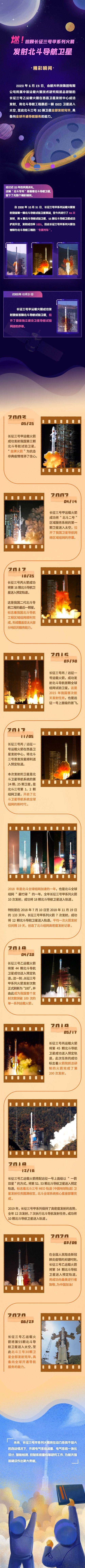 一图回顾:长三甲系列火箭发射北斗导航卫星全纪录