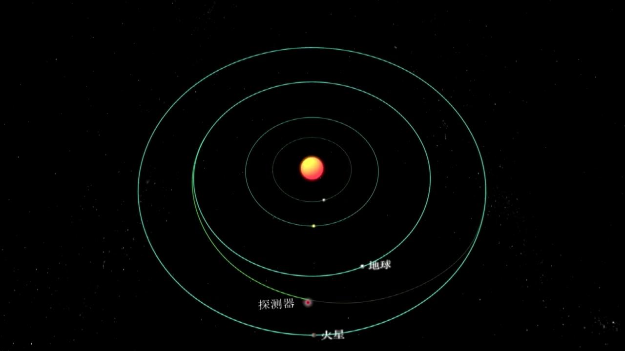 天问一号火星探测器已累计飞行1亿公里 多个载荷完成自检