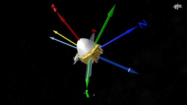 天问一号探测器顺利完成第三次轨道中途修正