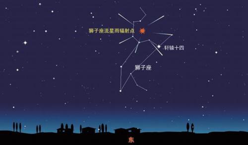 11月观天象指南:狮子座流星雨、半影月食