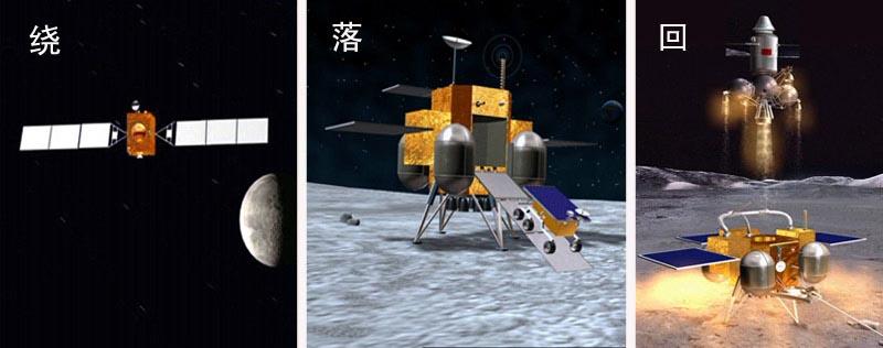 我国首次载人航天飞行取得圆满成功