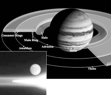 """磁场和太阳光能量的""""拉锯战""""使木星环变形"""